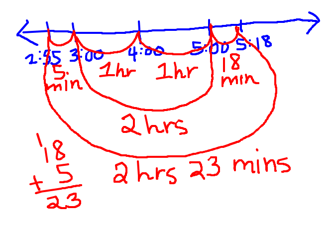 time7_-_hours_and_minutes_together